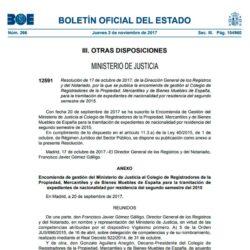 Novedades en la tramitación de nacionalidad española (nueva encomienda octubre 2017) - NacionalidadYA.com